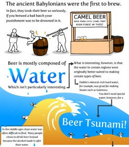 20-things-worth-knowing-about-beer